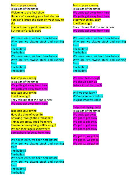 """Análise da letra da música """"Sign of the Times"""", de Harry Styles. Em amarelo é o que seria aceitação, em azul é a dúvida, em rosa é a negação."""